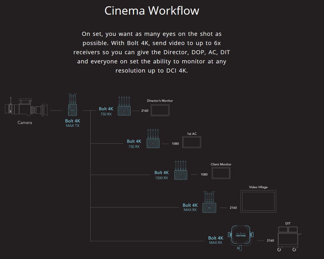 Cinema-Workflow-4K